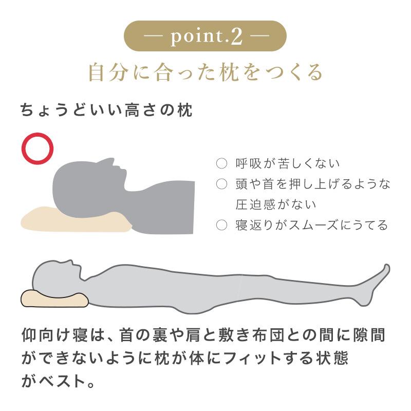 自分に合った枕を作る。呼吸が苦しくない。頭や首を押し上げるような圧迫感がない。寝返りがスムーズに打てる。しっかり支える調整枕