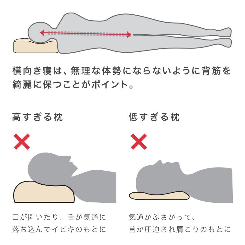 仰向け寝は首の裏や肩と敷きふとんとの間に隙間ができないように枕が体にフィットする状態がベスト。横向き寝は無理な大勢にならないように背筋を綺麗に保つ事がポイント。しっかり支える調整枕
