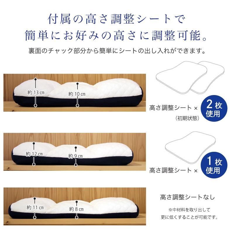 自分で出来る!2つの簡単調整-調整ポケットごとの 中材料を増減して調整-高さ調整シートで調整-2枚のウレタンシートで全体の高さを調整できます。シートの出し入れだけで簡単に高さを変えて変化のチェックができます。-首肩快適枕プレミアムネイビー