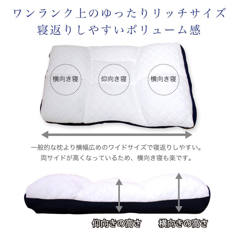 付属の高さ調整シートで 簡単にお好みの高さに調整可能。-裏面のチャック部分から簡単にシートの出し入れができます。-首肩快適枕プレミアムネイビー