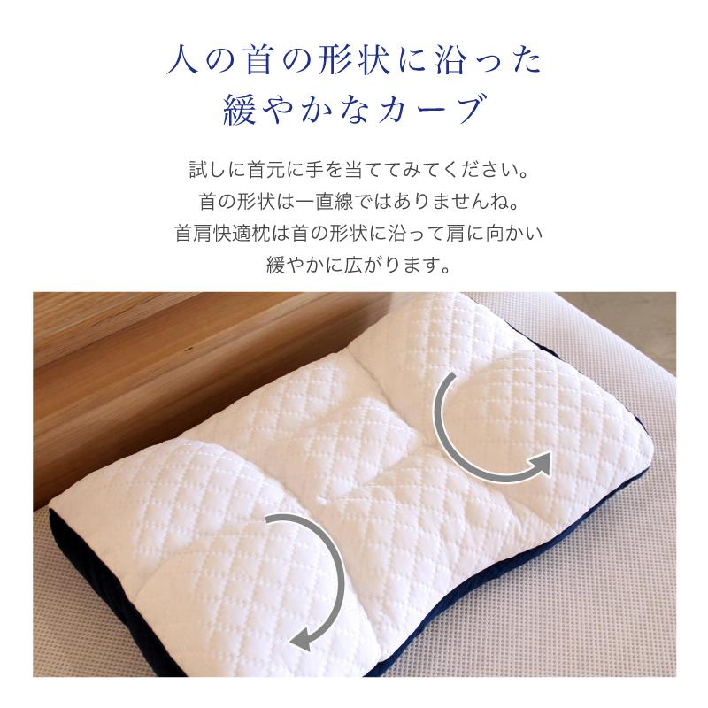 ワンランク上のゆったりリッチサイズ 寝返りしやすいボリューム感-一般的な枕より横幅広めのワイドサイズで寝返りしやすい。 両サイドが高くなっているため、横向き寝も楽です。-首肩快適枕プレミアムネイビー