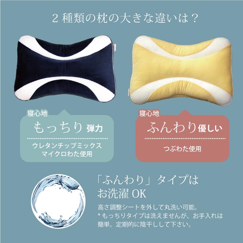 2種類の枕の大きな違いは?寝心地もっちりタイプは弾力。ウレタンチップミックスマイクロわた使用。寝心地ふんわりタイプはふんわり優しい。つぶわた使用。ふんわりタイプはお洗濯OK。首に優しい調整枕