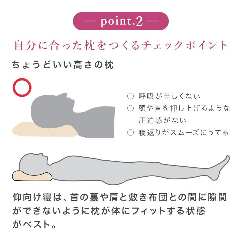 自分に合った枕を作るチェッkうポイントをご確認下さい。首肩快適枕シリーズ-寝返り美人枕