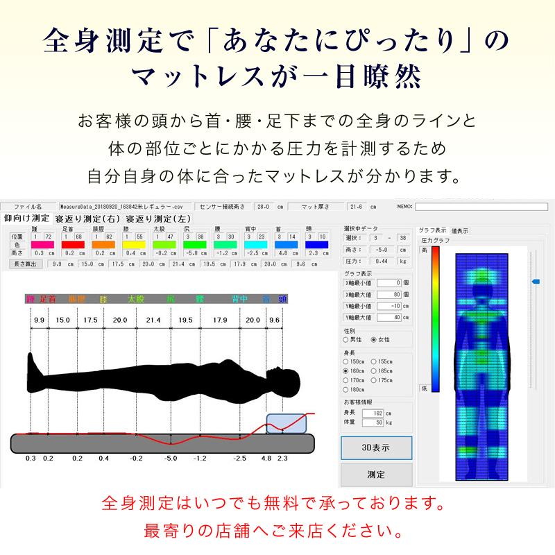 お客様の頭から首、腰、足下までの全身ラインと体の部位ごとにかかる圧力を計測するため自分自身の体にあったマットレスが分かります。