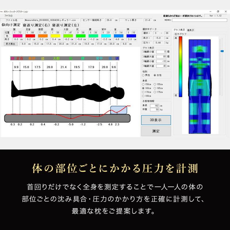 体の部位にかかる圧力を測定