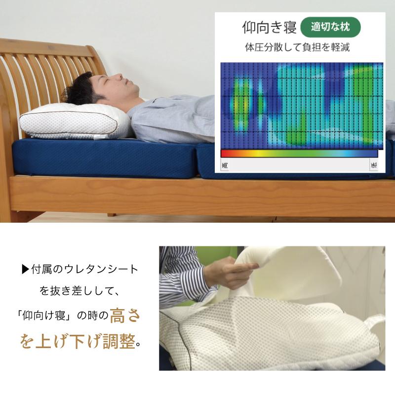 付属のウレタンシート を抜き差しして、 「仰向け寝」の時の高さ を上げ下げ調整。-首肩快適枕プレミアム+マイまくらマットセット