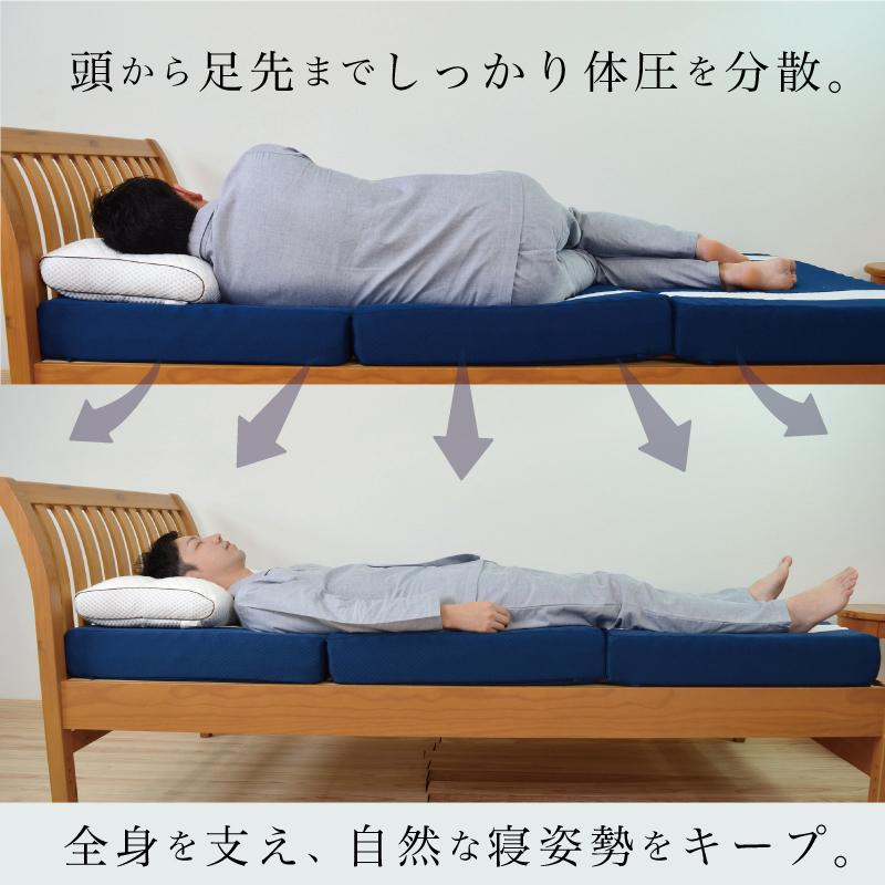 頭から足先までしっかり体圧を分散。-全身を支え、自然な寝姿勢をキープ。-首肩快適枕プレミアム+マイまくらマットセット